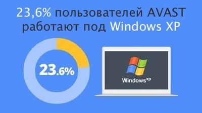 avast_xp_users